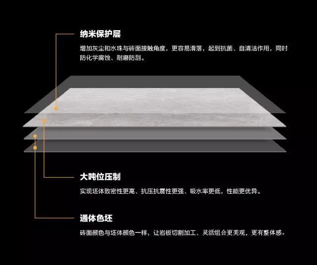 岩板和瓷砖的区别